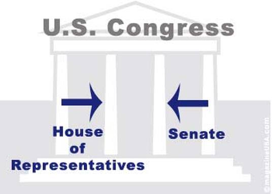an introduction to the bicameral legislature a congress made up of two houses in the united states 2006 ap government exam: the framers of the united states constitution created a legislative system that is a lawmaking body made up of two chambers or.